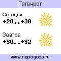 Прогноз погоды в городе Таганрог