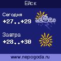 Прогноз погоды в городе Ейск