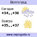 Прогноз погоды в городе Волгоград
