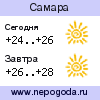 Прогноз погоды в городе Самара