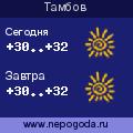 Прогноз  погоды  в  городе  Тамбов