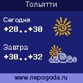 Прогноз погоды в городе Тольятти