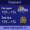 Прогноз погоды в городе Саранск