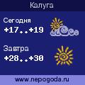 Прогноз погоды в городе Калуга