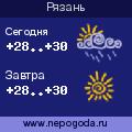 Прогноз погоды в городе Рязань