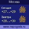 Прогноз погоды в городе Москва
