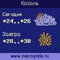 Прогноз погоды в казани на завтра