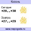 Прогноз погоды в городе Казань