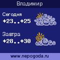 Прогноз погоды в городе Владимир