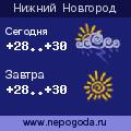 Прогноз погоды в городе Нижний Новгород