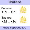 Прогноз погоды в городе Иваново
