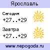 Прогноз погоды в городе Ярославль
