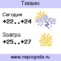 Прогноз погоды в городе Тихвин
