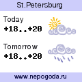 Weather forecast for St.Petersburg
