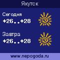 Прогноз погоды в городе Я$ <p align=