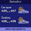 Прогноз погоды в городе Вилюйск