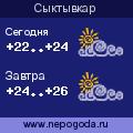 Прогноз погоды в городе Сыктывкар