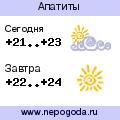 Прогноз погоды в городе Апатиты