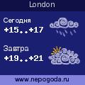 Прогноз погоды в городе London