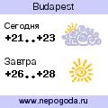 Прогноз погоды в городе Budapest