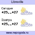 Погода кызылорда 14 дней