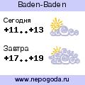 Прогноз погоды в городе Baden-Baden