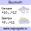Прогноз погоды в городе Bayreuth