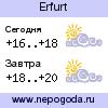 Прогноз погоды в городе Erfurt