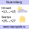 Прогноз погоды в городе Nuremberg