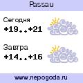 Прогноз погоды в городе Passau